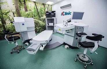 očná klinika Bratislava Aupark 69